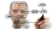 Curso de SEO - Otimização de sites para ferramentas de busca